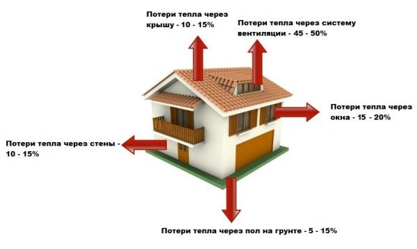 yak_zrobiti_opalennya_v_privatnomy_bydinky_3.jpg
