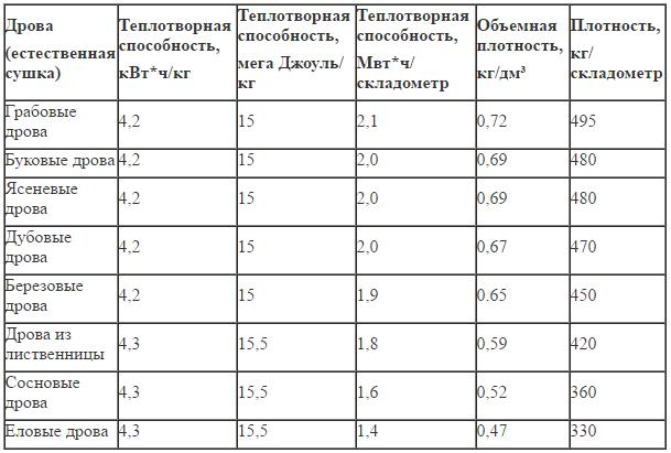 kak_vibrat_toplivo_dlya_tverdotoplivnogo_kotla_2.jpg