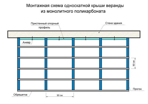veranda_iz_polikarbonata_pristroennaya_k_domy_sdelat_svoimi_rykami_15.jpg