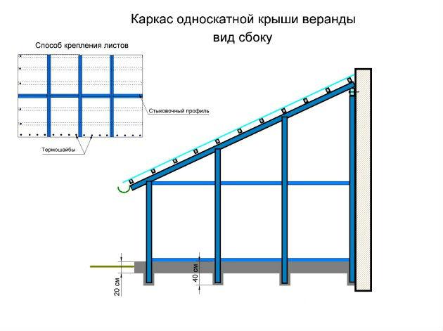 veranda_iz_polikarbonata_pristroennaya_k_domy_sdelat_svoimi_rykami_16.jpg