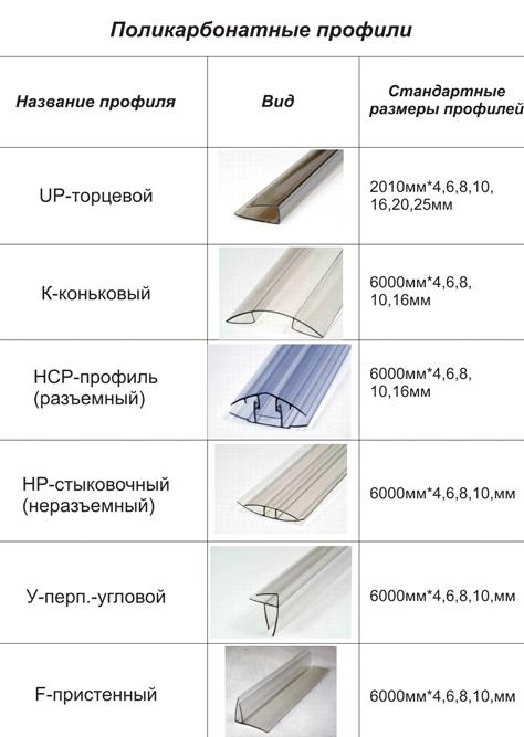 veranda_iz_polikarbonata_pristroennaya_k_domy_sdelat_svoimi_rykami_18.jpg
