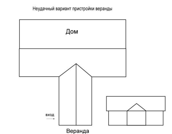 veranda_pribydovana_do_bydinky_dizain_ta_bydivnictvo_svoimi_rykami_3.jpg