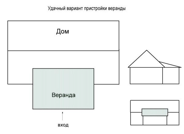 veranda_pribydovana_do_bydinky_dizain_ta_bydivnictvo_svoimi_rykami_4.jpg