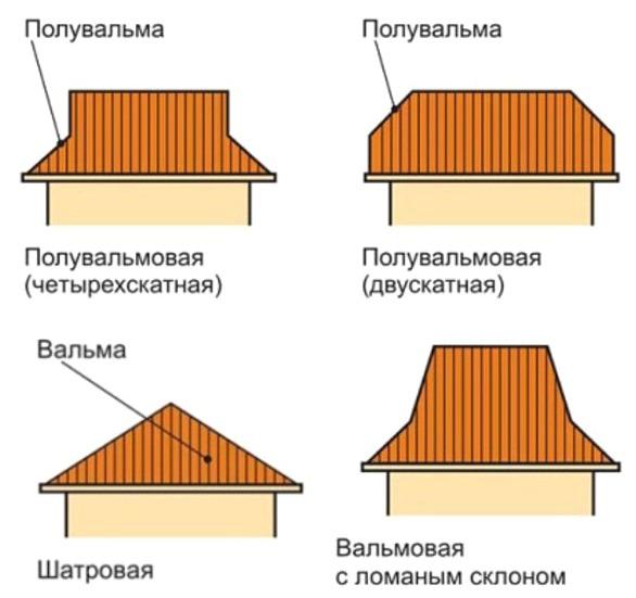 valmovii_dah_pristrii_krokvyanoi_sistemi_ta_montaj_konstrykcii_5.jpg