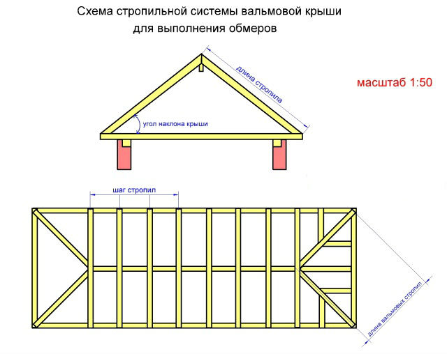 valmovii_dah_pristrii_krokvyanoi_sistemi_ta_montaj_konstrykcii_7.jpg
