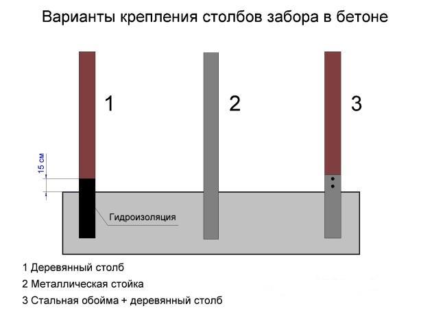 zabor_iz_dosok_raznoobrazie_variantov_i_stroitelstvo_svoimi_rykami_7.jpg