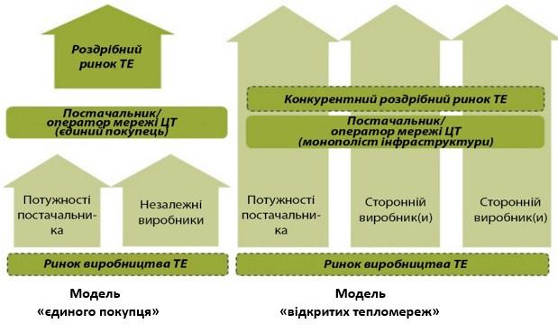 kak_rabotaut_rinki_teplovoi_energii_v_stranah_es_2.jpg