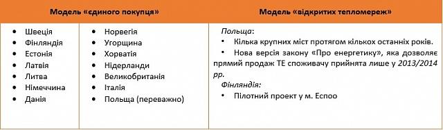 kak_rabotaut_rinki_teplovoi_energii_v_stranah_es_3.jpg