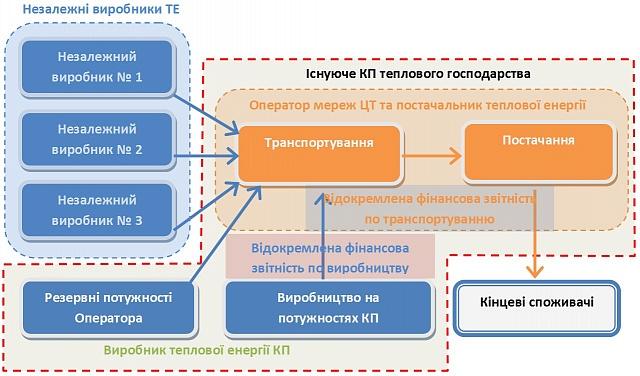 kak_rabotaut_rinki_teplovoi_energii_v_stranah_es_4.jpg