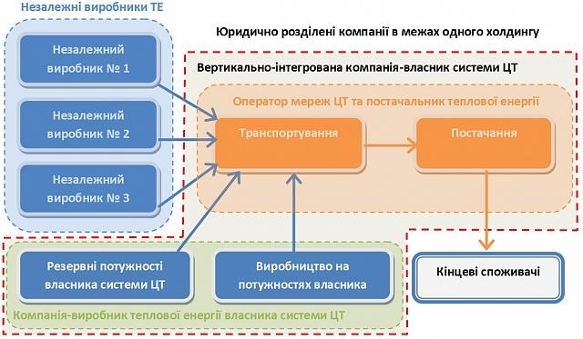 kak_rabotaut_rinki_teplovoi_energii_v_stranah_es_5.jpg