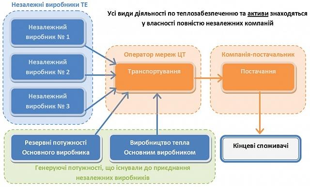 kak_rabotaut_rinki_teplovoi_energii_v_stranah_es_6.jpg