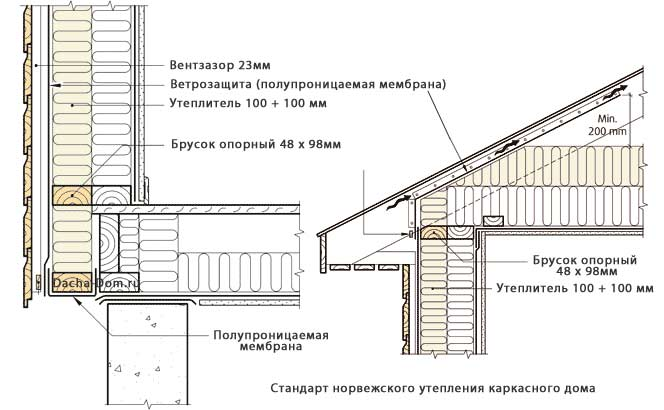 norvezkii_bydinok_tradicii_ta_sychasnist_19.jpg