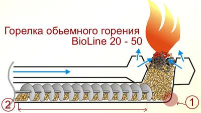 gorelka_obemnogo_goreniya.jpg