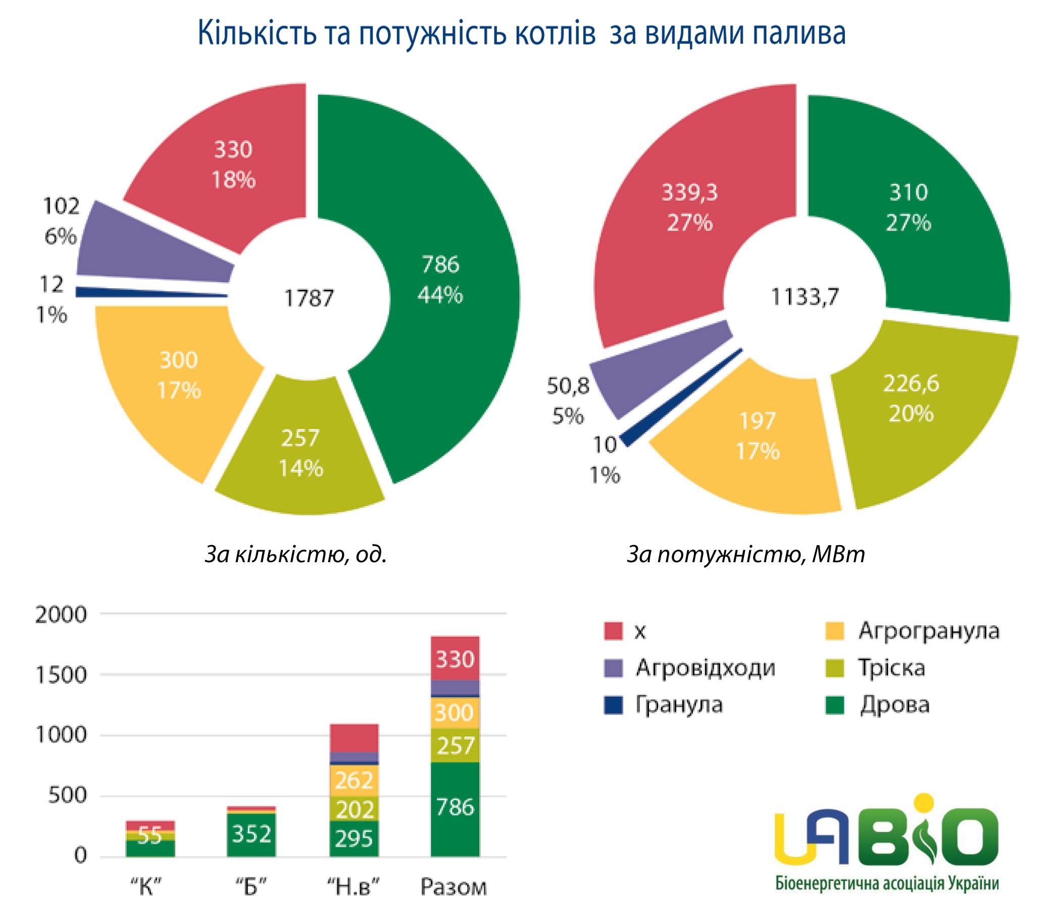 ystanovleni_tverdopalivni_kotli_v_mynicipalnomy_sektori.jpg