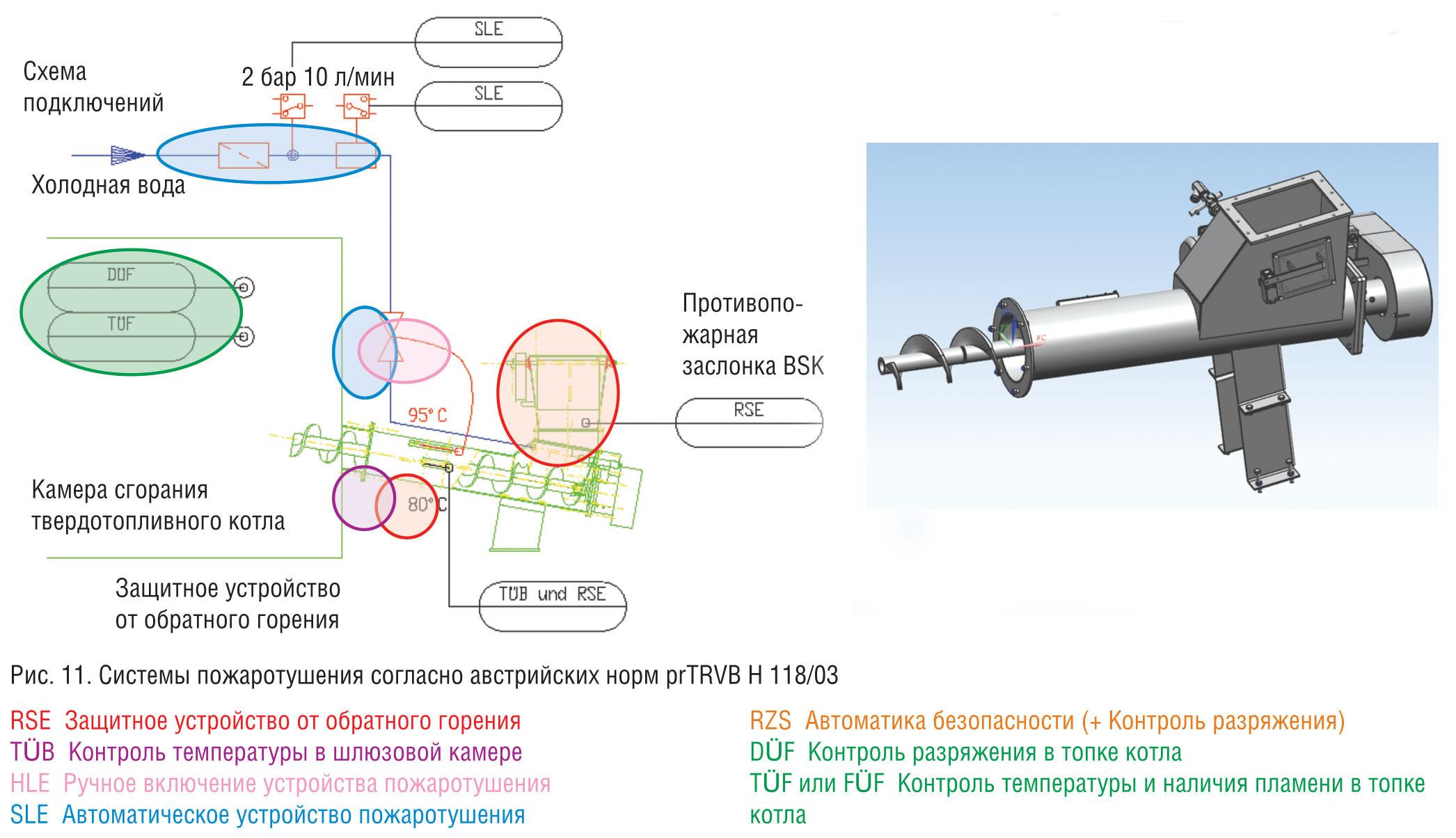 nacionalnie_osobennosti_tverdotoplivnih_tehnologii_13.jpg
