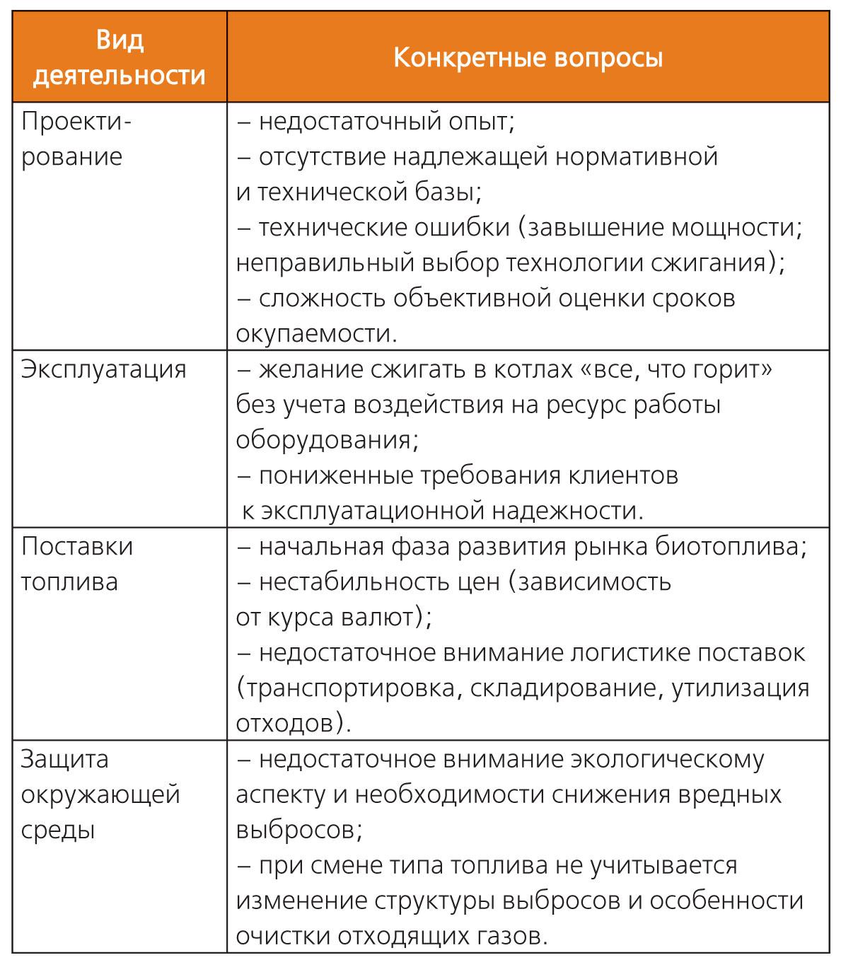 nacionalni_osoblivosti_tverdopalivnih_tehnologii_18.jpg