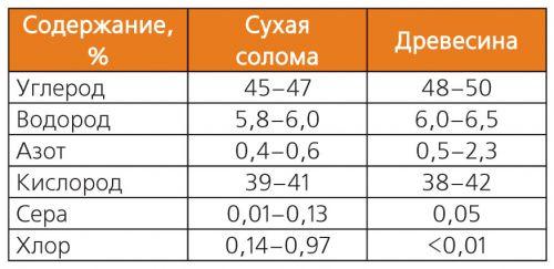 nacionalni_osoblivosti_tverdopalivnih_tehnologii_6.jpg