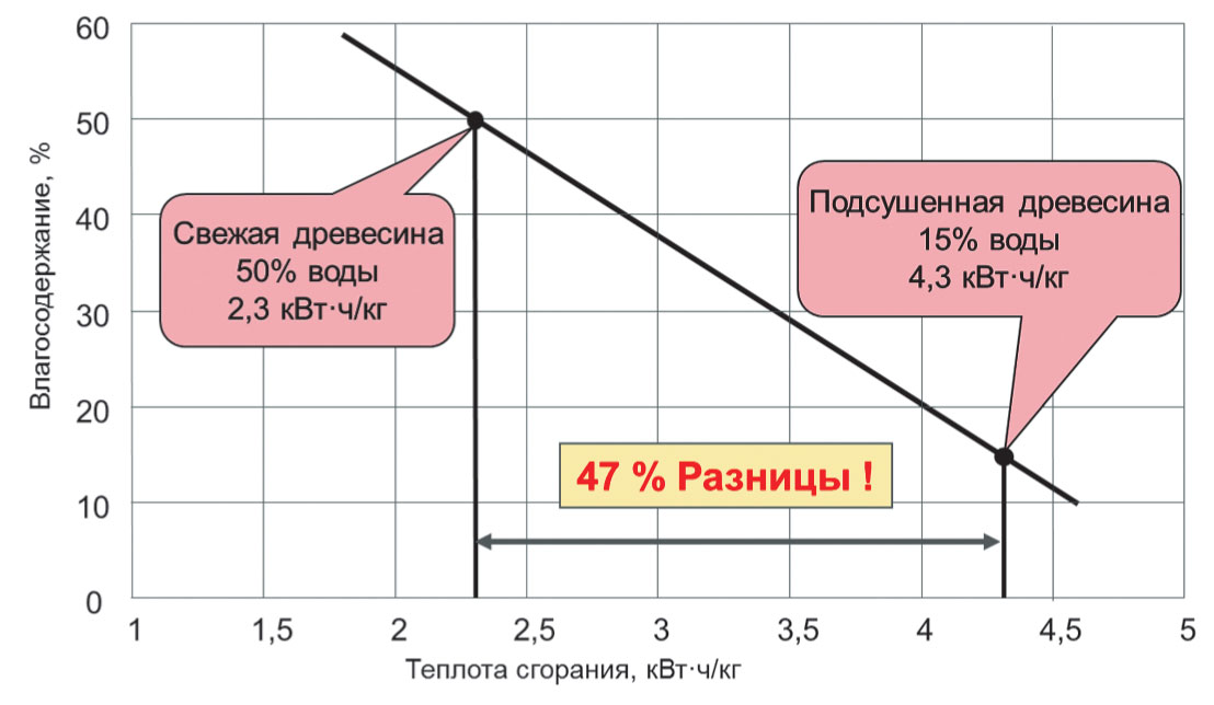 nacionalni_osoblivosti_tverdopalivnih_tehnologii_8.jpg