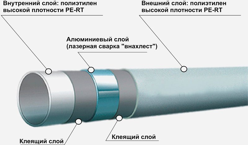 yaki_trybi_dlya_opalennya_krashe_vibrati_10.jpg