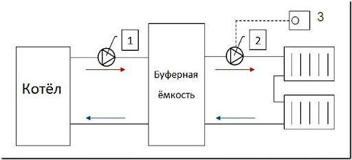 1shema-tverdotoplivnyi-kotel-bak.jpg