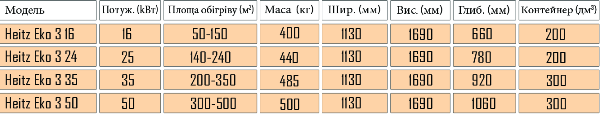 heitz-eko-3-16-50-kvt-tab.png