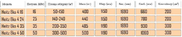 heitz-eko-4-16-50-kvt-tab.png
