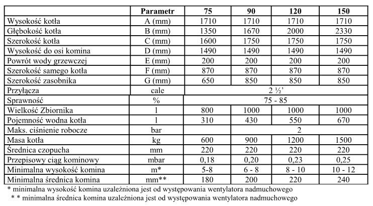 heitz-max-eko-75-300-kvt-1-.jpg