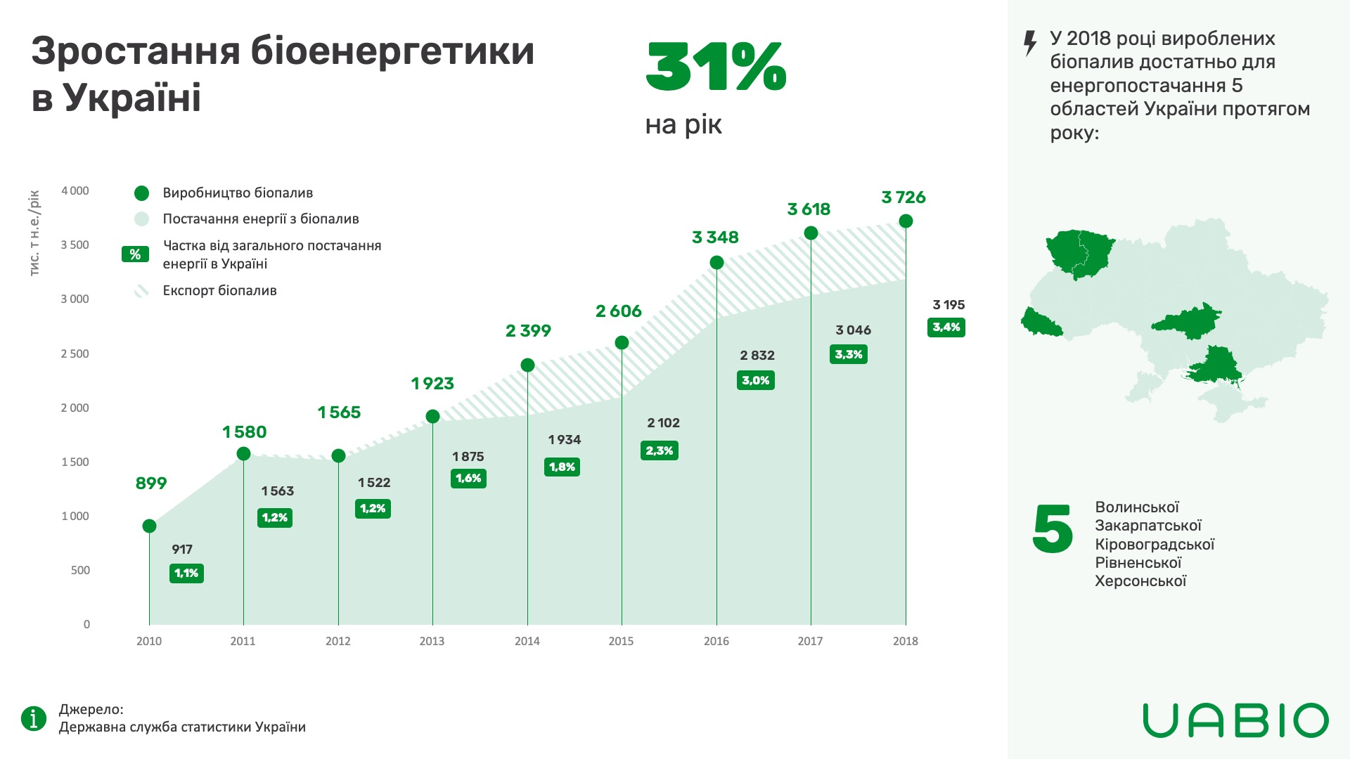 bioenergy-continues-to-grow-2018-ua.jpg