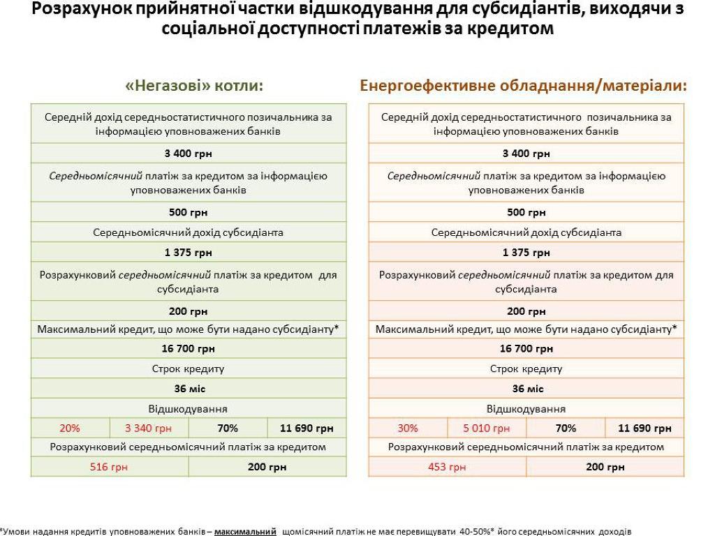 energo_effektivnost_1.jpg