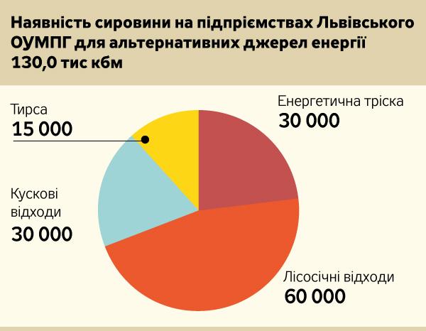 lviv_pellets_2.jpg
