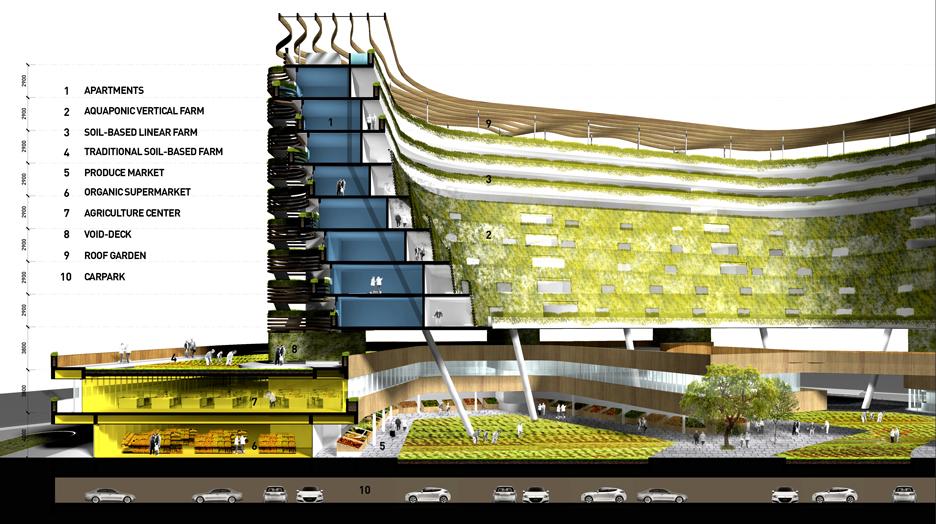 home-farm_spark_retirement-housing_southeast-asia_world-architecture-festival-2015_dezeen_1_.jpg