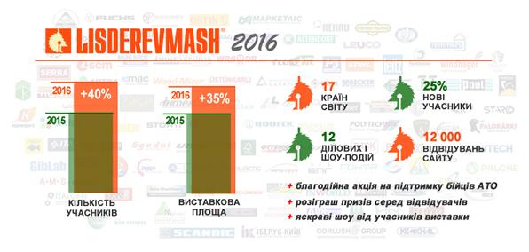 lismash-2016_statistics.jpg