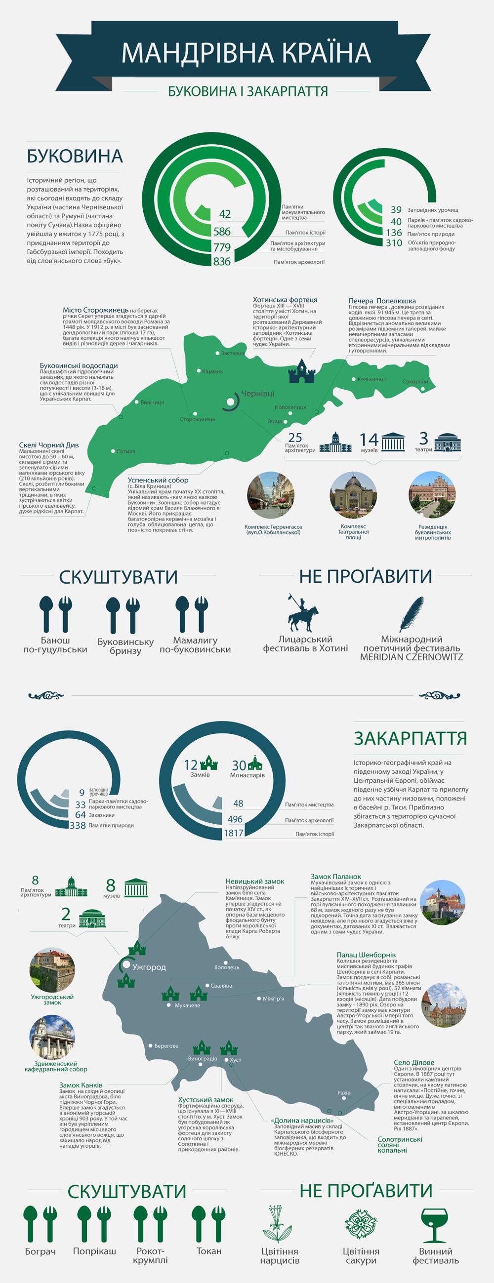 picture_bukovynazakarpattia_4863_p0.jpg