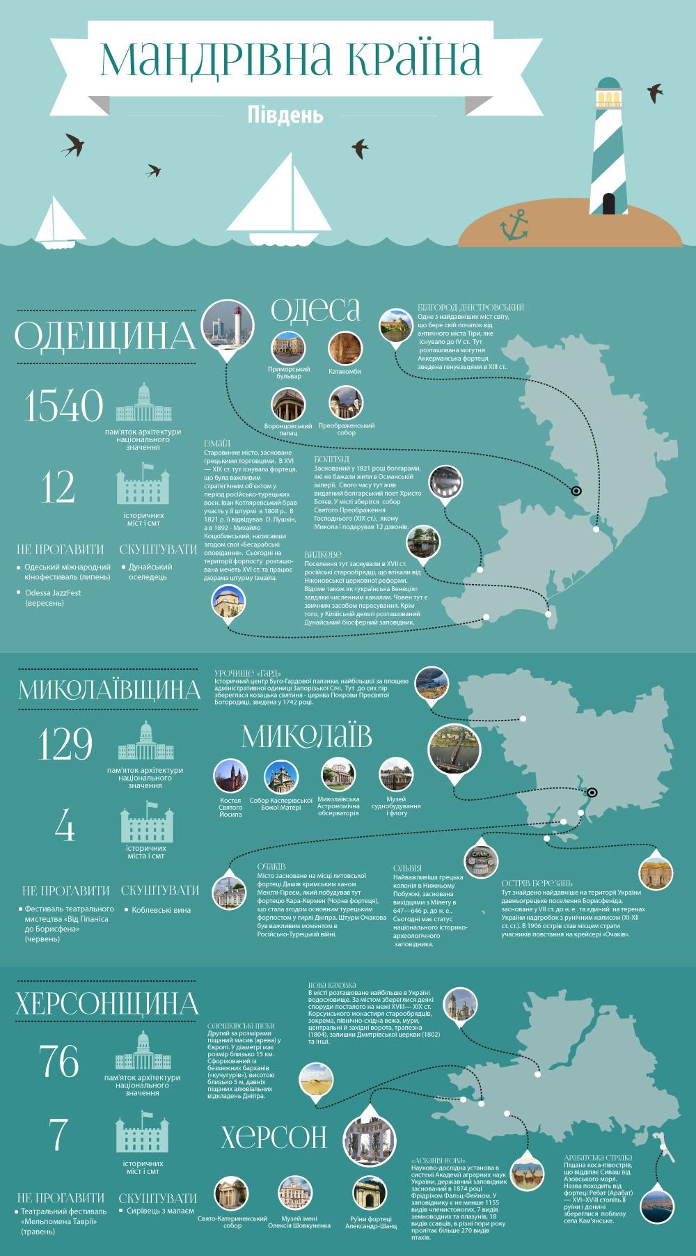 picture_pivden-ukrainy_4865_p0.jpg