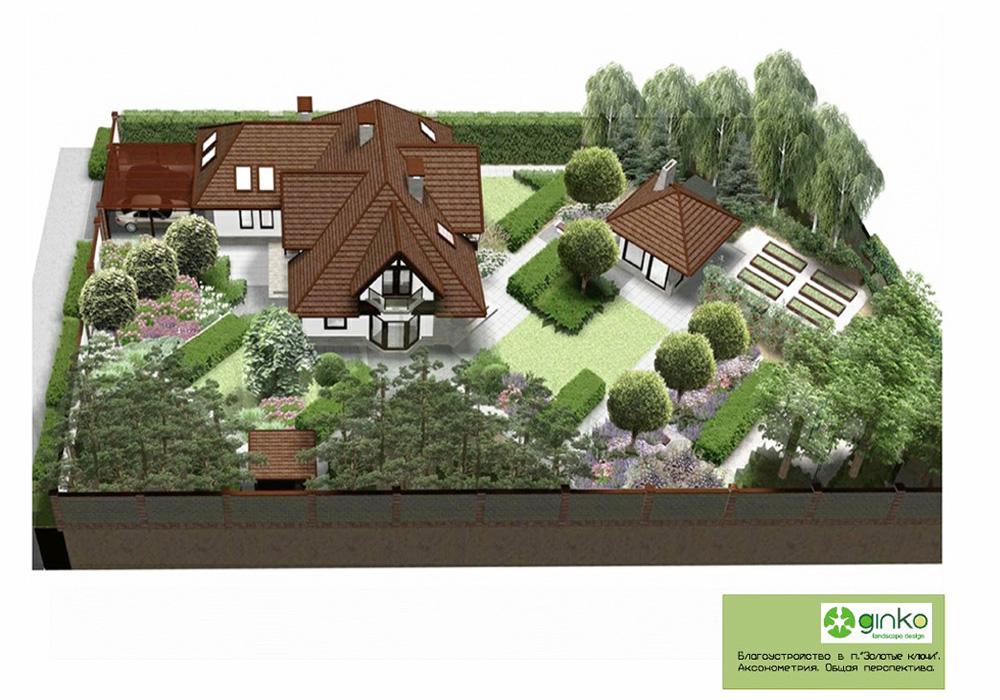 Проект: Проектирование сада